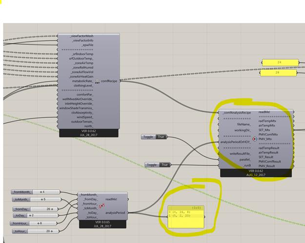 Comfort_map_components