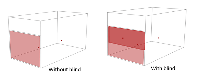 with%20and%20without%20blind