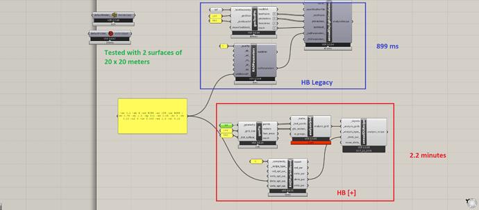 ComputationTime_Honeybee_Grid