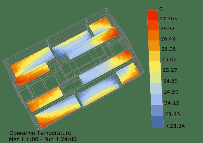 2019_10_29_Offices_COperTemp_HOTseason_Perspective