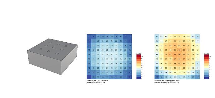 Solartube_BSDF_test_results