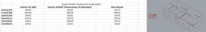air%20wall%20vs%20construction%20air%20boundary