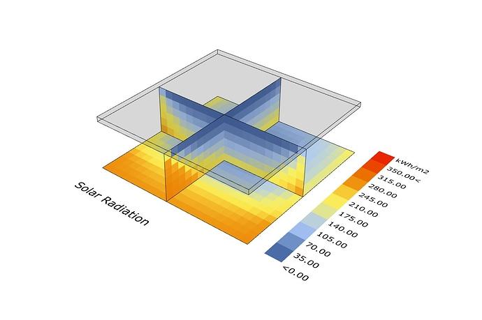 Solar_Radiation_Section