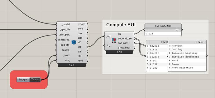 EUI Component