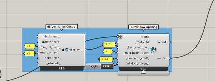 Visualize Ventilation Control