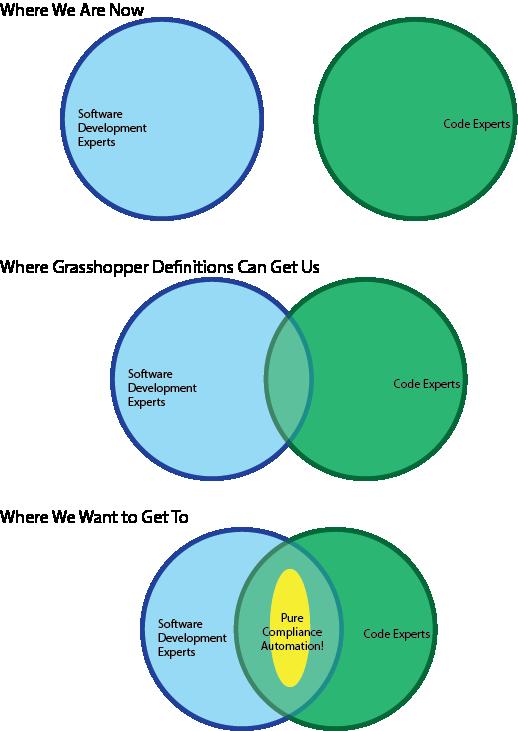 BuildingComplianceScripts