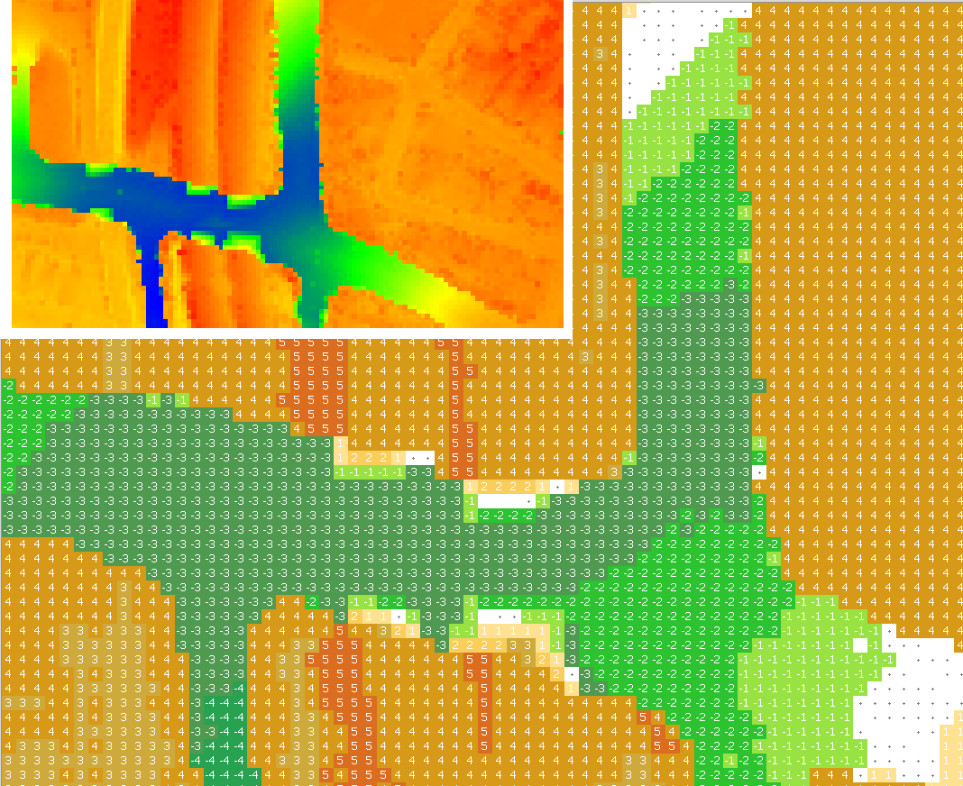 CloudCompare rasterize (matrix) to Spaces 'DEM'