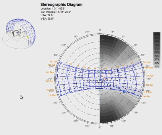 Plot Sunlight Hours On Stereographic Diagram Ladybug Ladybug