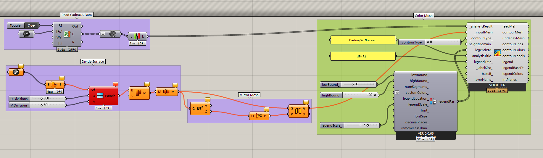 Mapping noise data from Cadna/A Software to Grasshopper