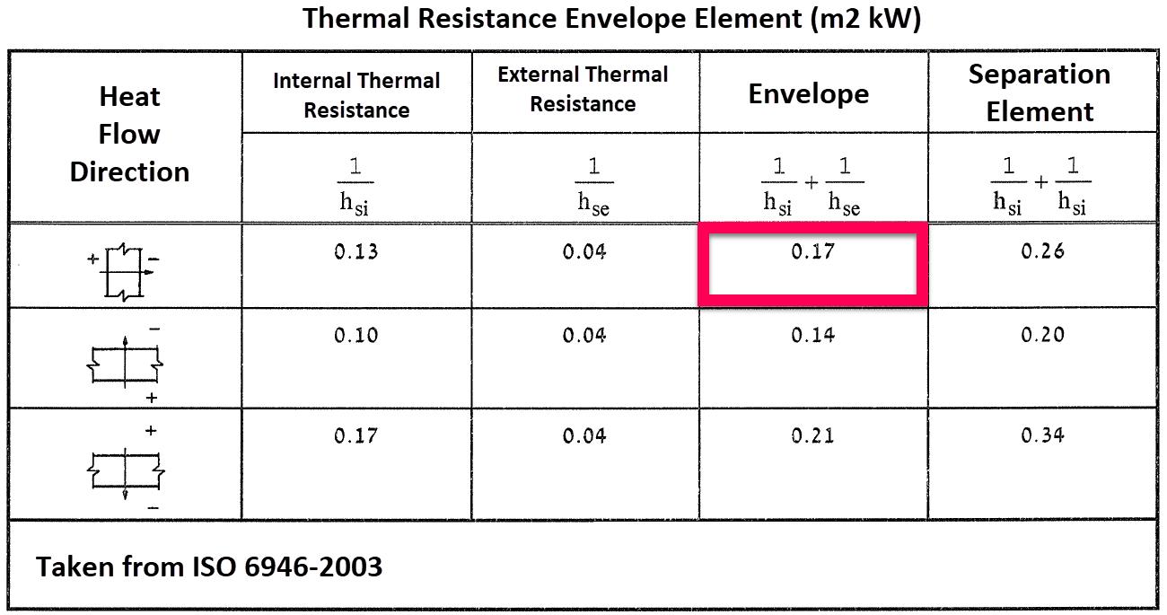ResistanceTable