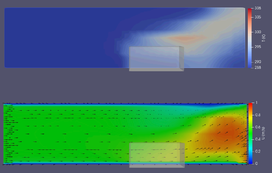 Adding heat sources in hvac simulations - butterfly