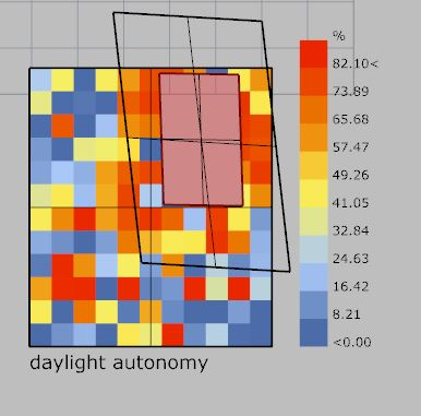 Box_DA_skylight