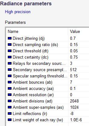 Rad_parameters