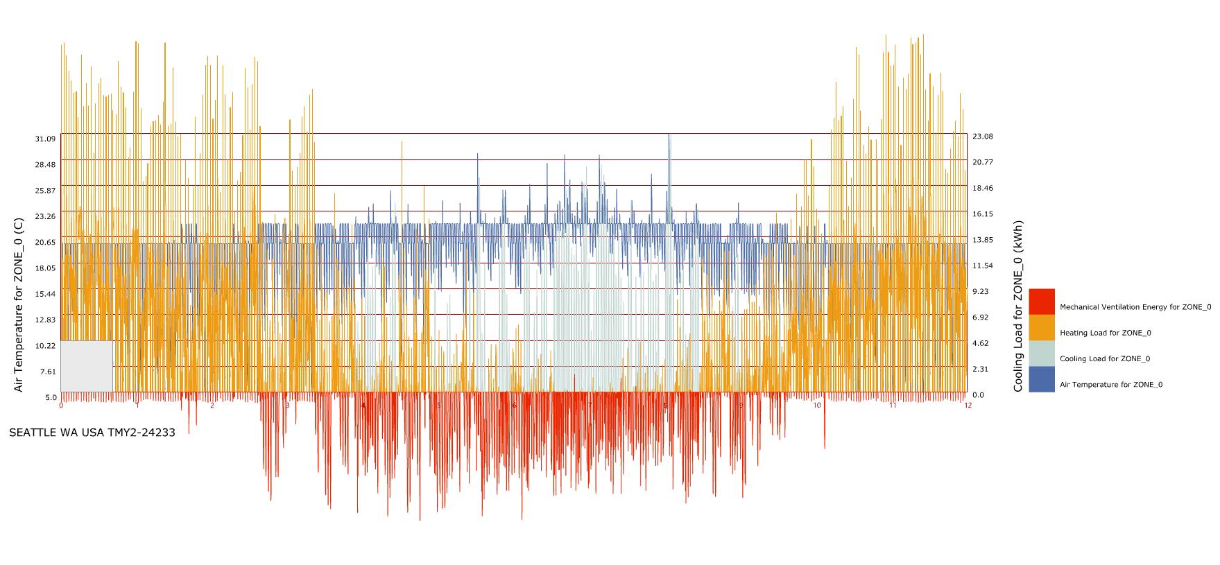 Graph-22.04